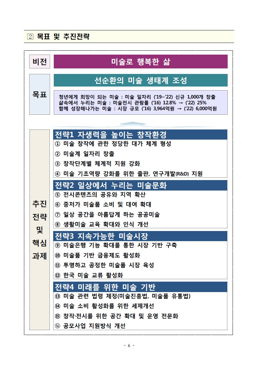 6. 미술진흥 중장기계획 (2).jpg